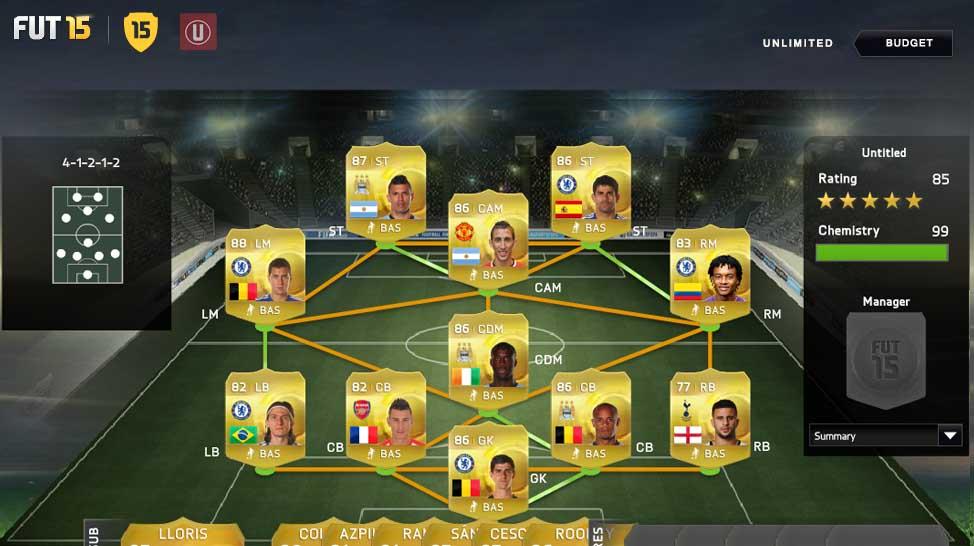 Guia da Barclays Premier League para FIFA 15 Ultimate Team