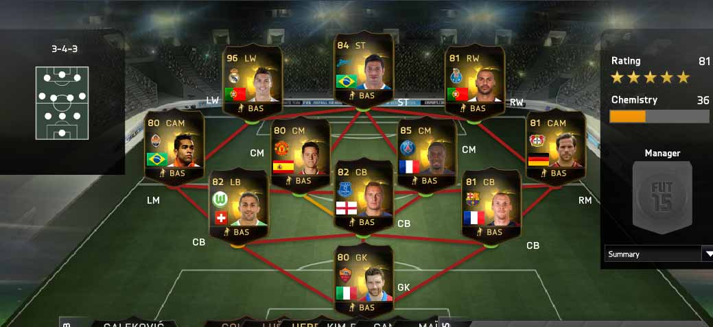 Equipa da Semana 30 - Todas as TOTW de FIFA 15 Ultimate Team