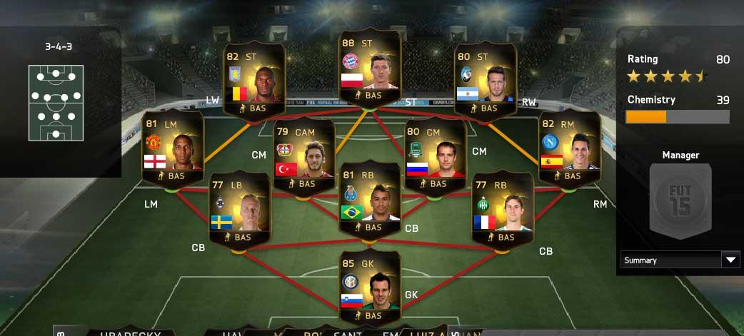 Equipa da Semana 31 - Todas as TOTW de FIFA 15 Ultimate Team