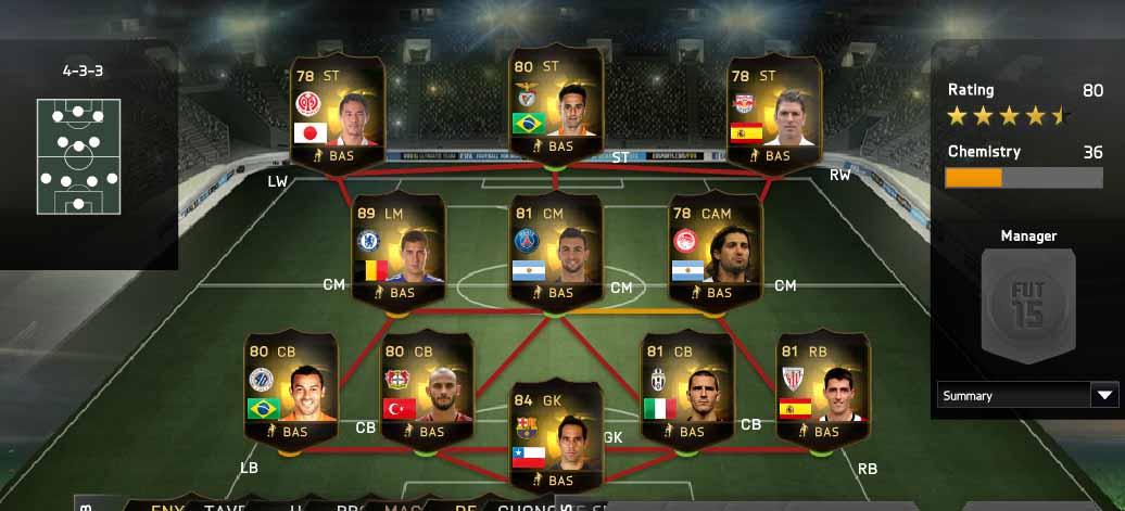 Equipa da Semana 32 - Todas as TOTW de FIFA 15 Ultimate Team