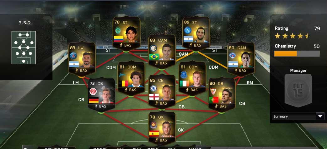 Equipa da Semana 33 - Todas as TOTW de FIFA 15 Ultimate Team