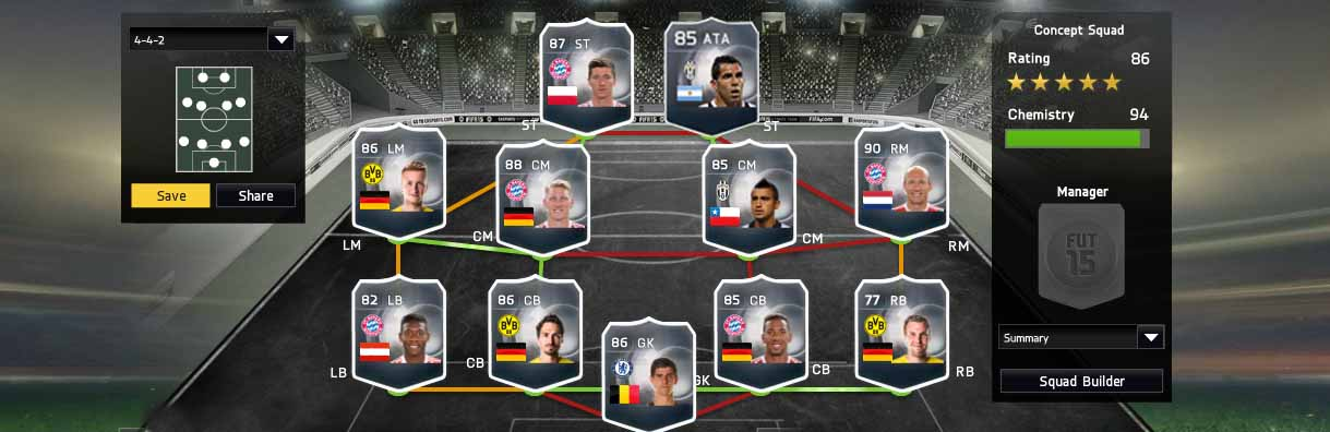 Wanted FC: The Extinction of the Best FIFA 15 Players
