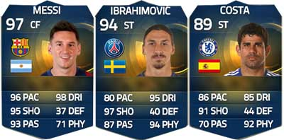 Team of the Season Guide for FIFA 15 Ultimate Team