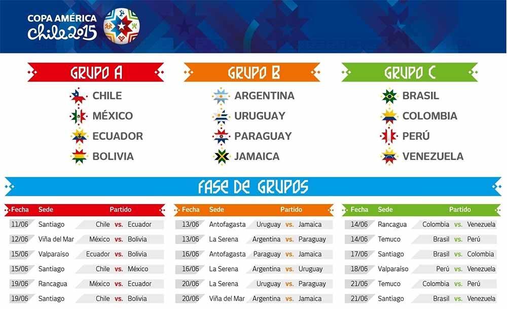 FIFA 15 e a Copa América 2015
