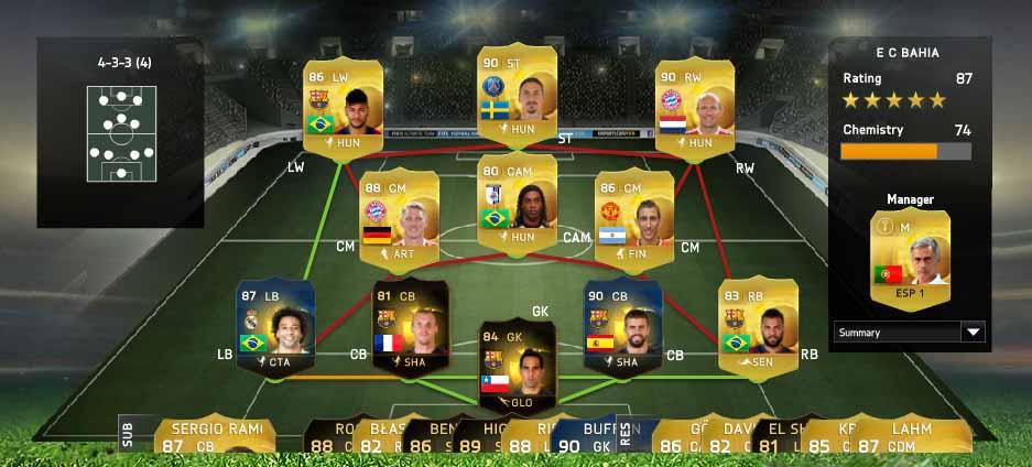 As Melhores Equipas de FIFA 15 Ultimate Team
