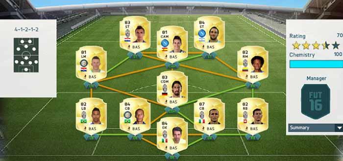 Conhecendo os Atributos de FIFA 16: Finishing