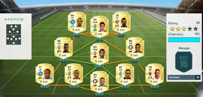 Conhecendo os Atributos de FIFA 16: Long Shot