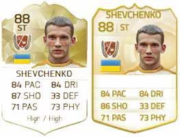 """Lendas de FIFA: Andriy Shevchenko, """"O Sheva"""""""