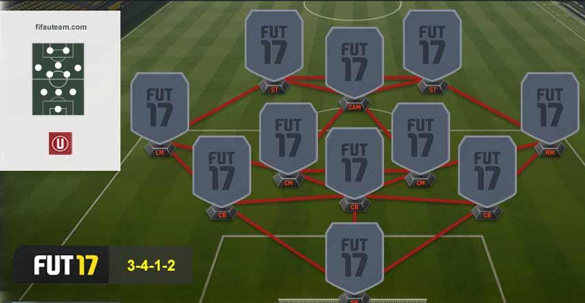 Guia de Formações para FIFA 17 Ultimate Team - 3-4-1-2
