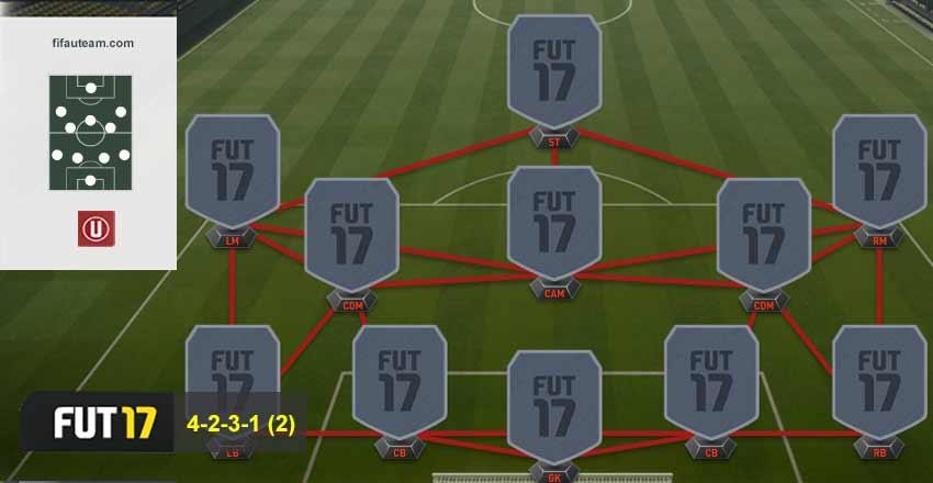 Guia de Formações para FIFA 17 Ultimate Team - 4-2-3-1 (2)