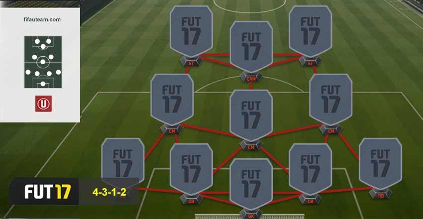 Guia de Formações para FIFA 17 Ultimate Team - 4-3-1-2
