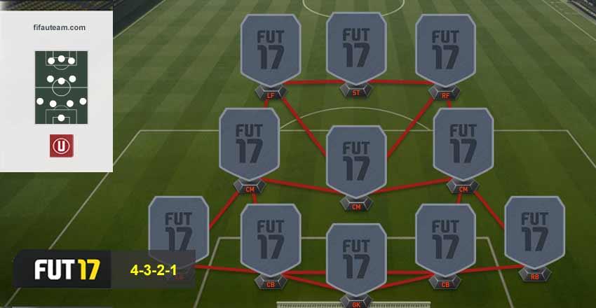 Guia de Formações para FIFA 17 Ultimate Team - 4-3-2-1