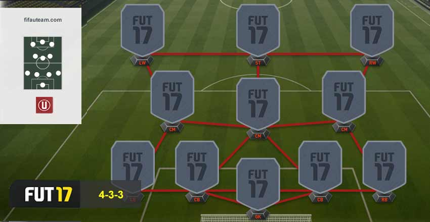 Guia de Formações para FIFA 17 Ultimate Team - 4-3-3