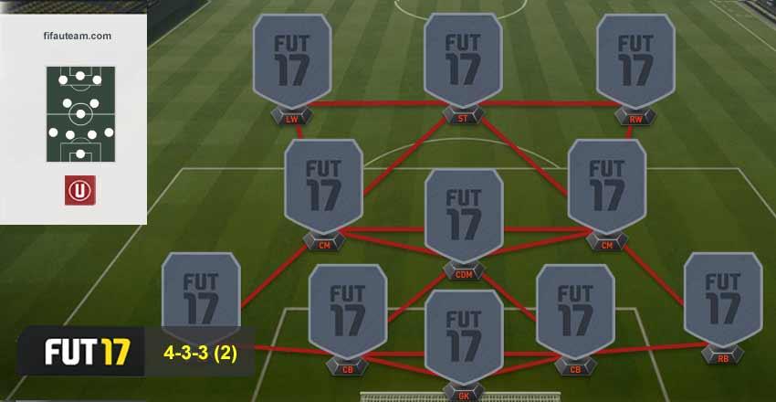 Guia de Formações para FIFA 17 Ultimate Team - 4-3-3 (2)