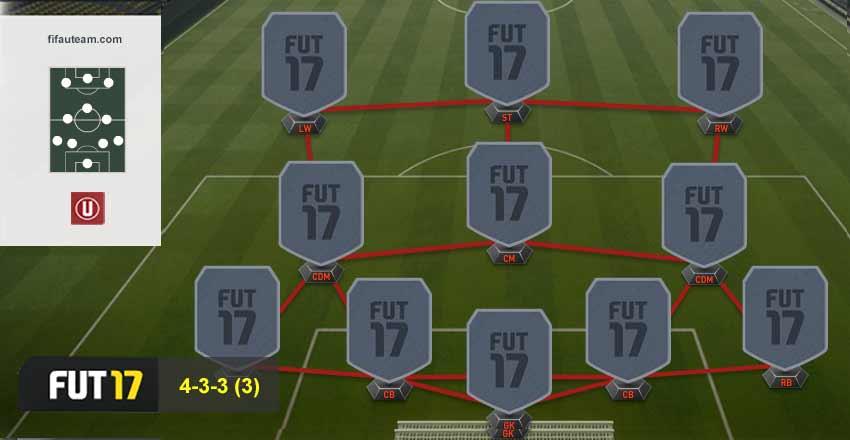 Guia de Formações para FIFA 17 Ultimate Team - 4-3-3 (3)