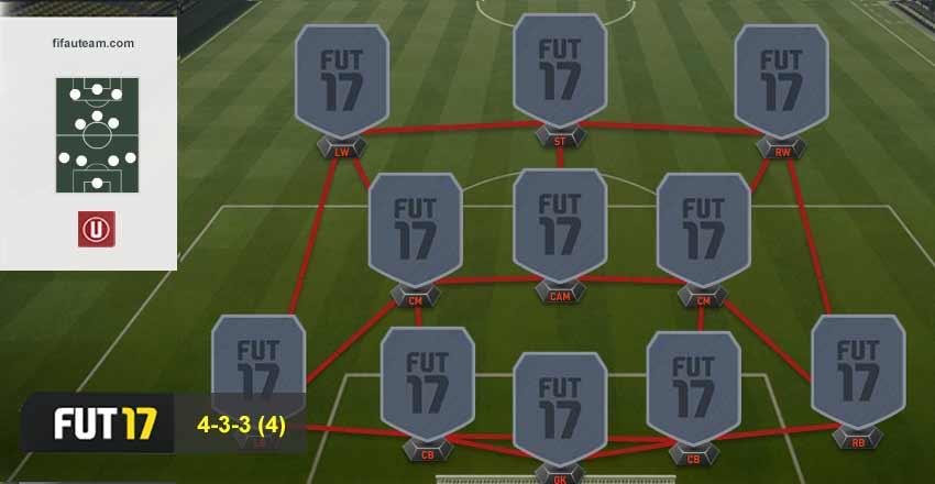 Guia de Formações para FIFA 17 Ultimate Team - 4-3-3 (4)