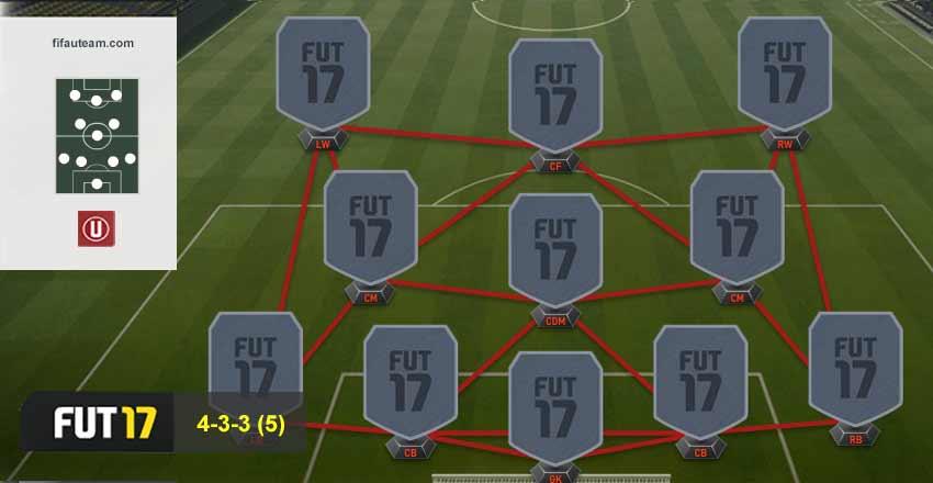 Guia de Formações para FIFA 17 Ultimate Team - 4-3-3 (5)