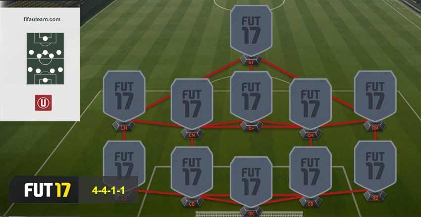 FIFA 17 Formations Guide - 4-4-1-1