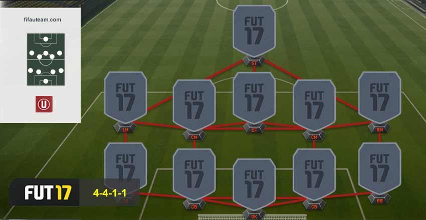 Guia de Formações para FIFA 17 Ultimate Team - 4-4-1-1