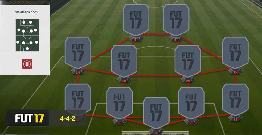 Guia de Formações para FIFA 17 Ultimate Team - 4-4-2