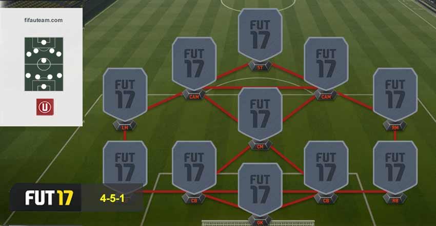 Guia de Formações para FIFA 17 Ultimate Team - 4-5-1
