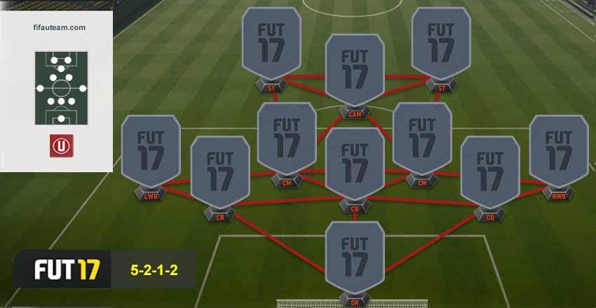 Guia de Formações para FIFA 17 Ultimate Team – 5-2-1-2