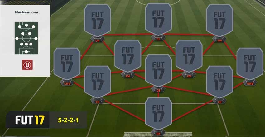 Guia de Formações para FIFA 17 Ultimate Team – 5-2-2-1