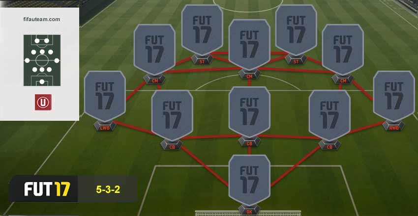 Guia de Formações para FIFA 17 Ultimate Team -  5-3-2