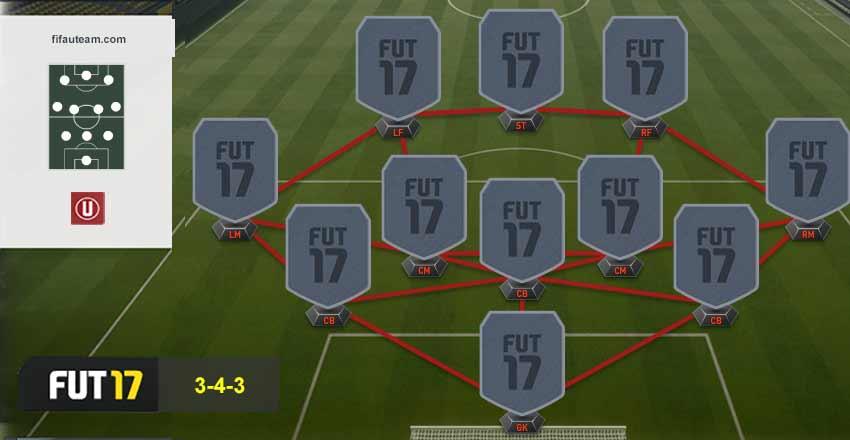 Guia de Formações para FIFA 17 Ultimate Team - 3-4-3