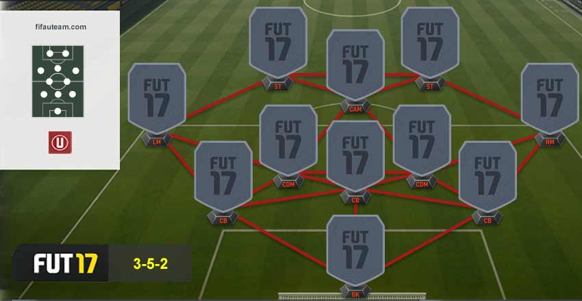 Guia de Formações para FIFA 17 Ultimate Team - 3-5-2