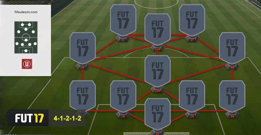 Guia de Formações para FIFA 17 Ultimate Team - 4-1-2-1-2