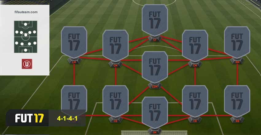 FIFA 17 Formations Guide - 4-1-4-1