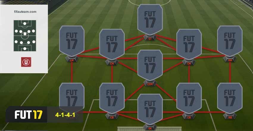 Guia de Formações para FIFA 17 Ultimate Team - 4-1-4-1