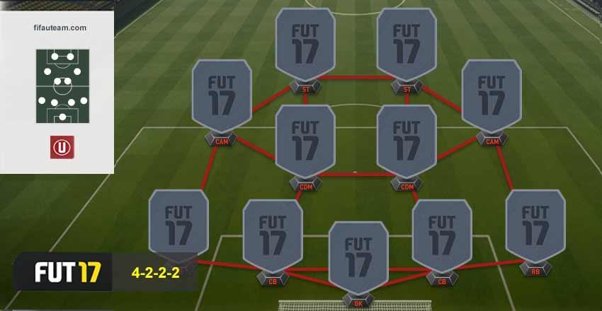 Guia de Formações para FIFA 17 Ultimate Team - 4-2-2-2