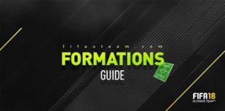 Guia de Formações para FIFA 18 Ultimate Team