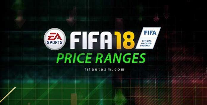Guia dos Price Ranges para FIFA 18 Ultimate Team
