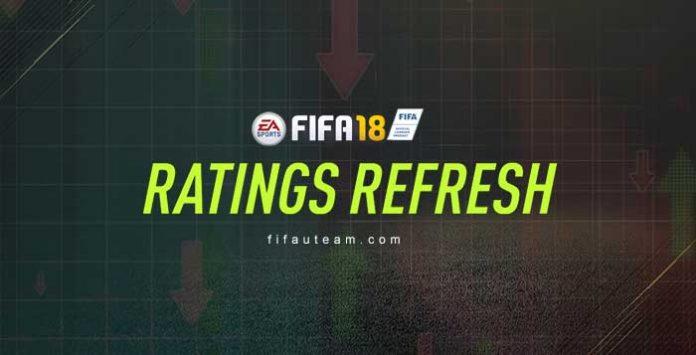 Renovação de Notas de FIFA 18 - Os Upgrades de Inverno