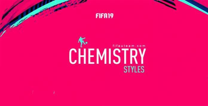 Guia de Cartas de Estilos de Química em FIFA 19