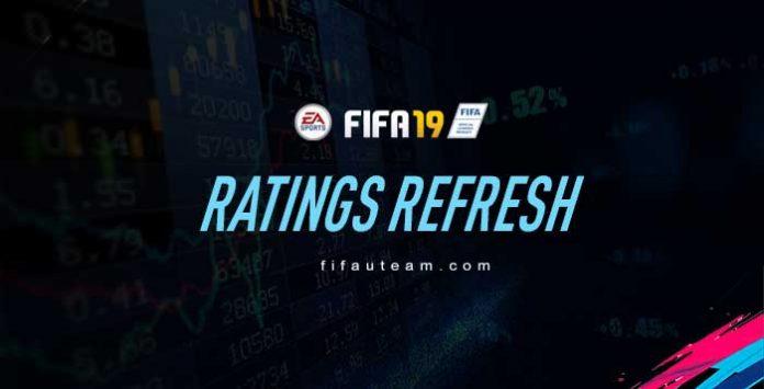 Renovação de Notas de FIFA 19 - Os Upgrades de Inverno