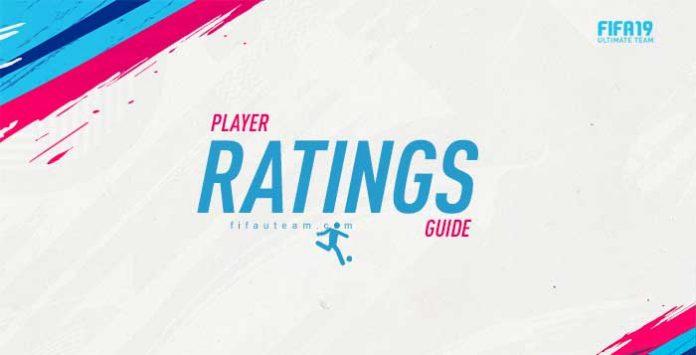 Guia do Rating do Jogador para FIFA 19 Ultimate Team
