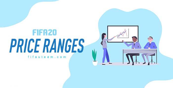Price Ranges para FIFA 20 Ultimate Team