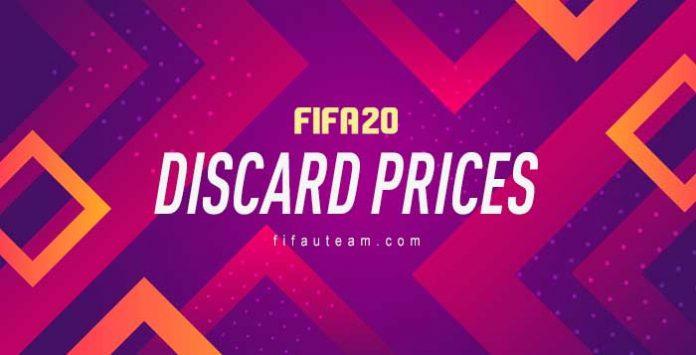 Preços de Venda Rápida das Cartas de FIFA 20 Ultimate Team