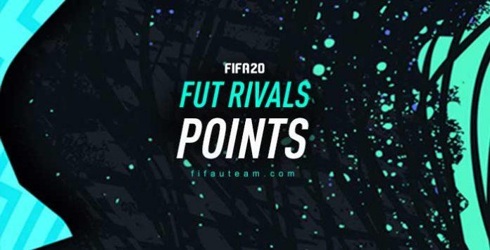 Pontuação do FUT Division Rivals em FIFA 20 Ultimate Team