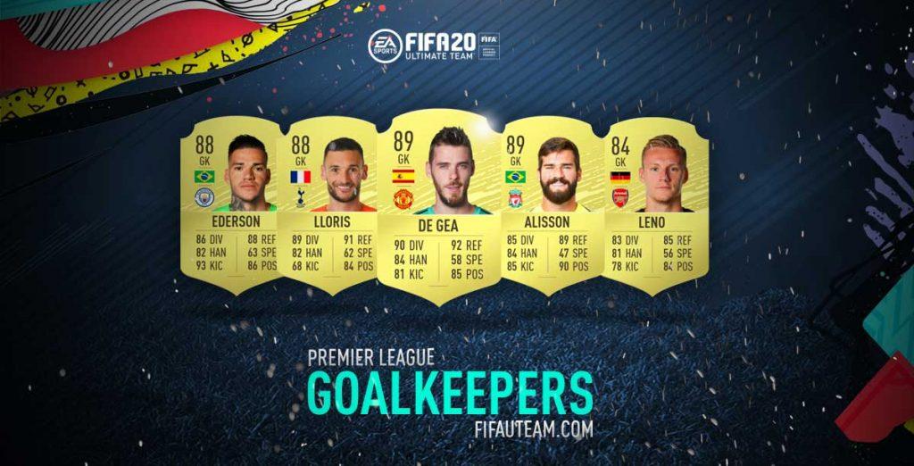 Melhores guarda-redes da Premier League em FIFA 20