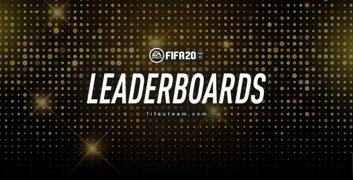 Placares de Líderes de FIFA 20 Ultimate Team