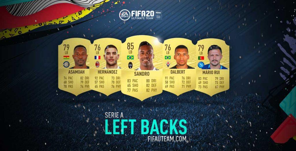 Melhores Defesas Esquerdos da Serie A em FIFA 20