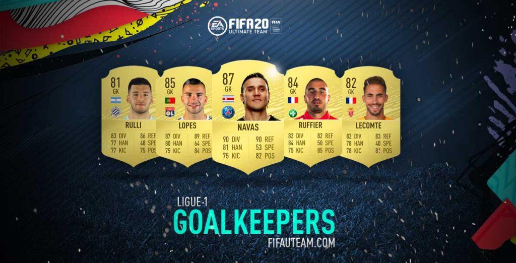 Melhores Guarda-Redes da Ligue 1 em FIFA 20