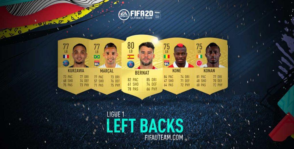 Melhores Defesas Esquerdos da Ligue 1 em FIFA 20