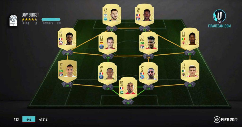 Equipa da Ligue 1 para FIFA 20 - Orçamento Baixo