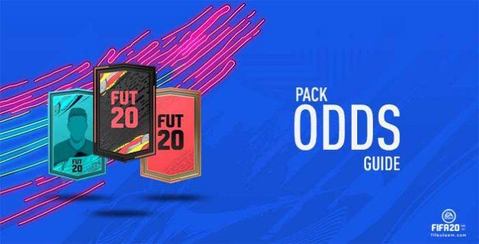 Probabilidade de FIFA 20
